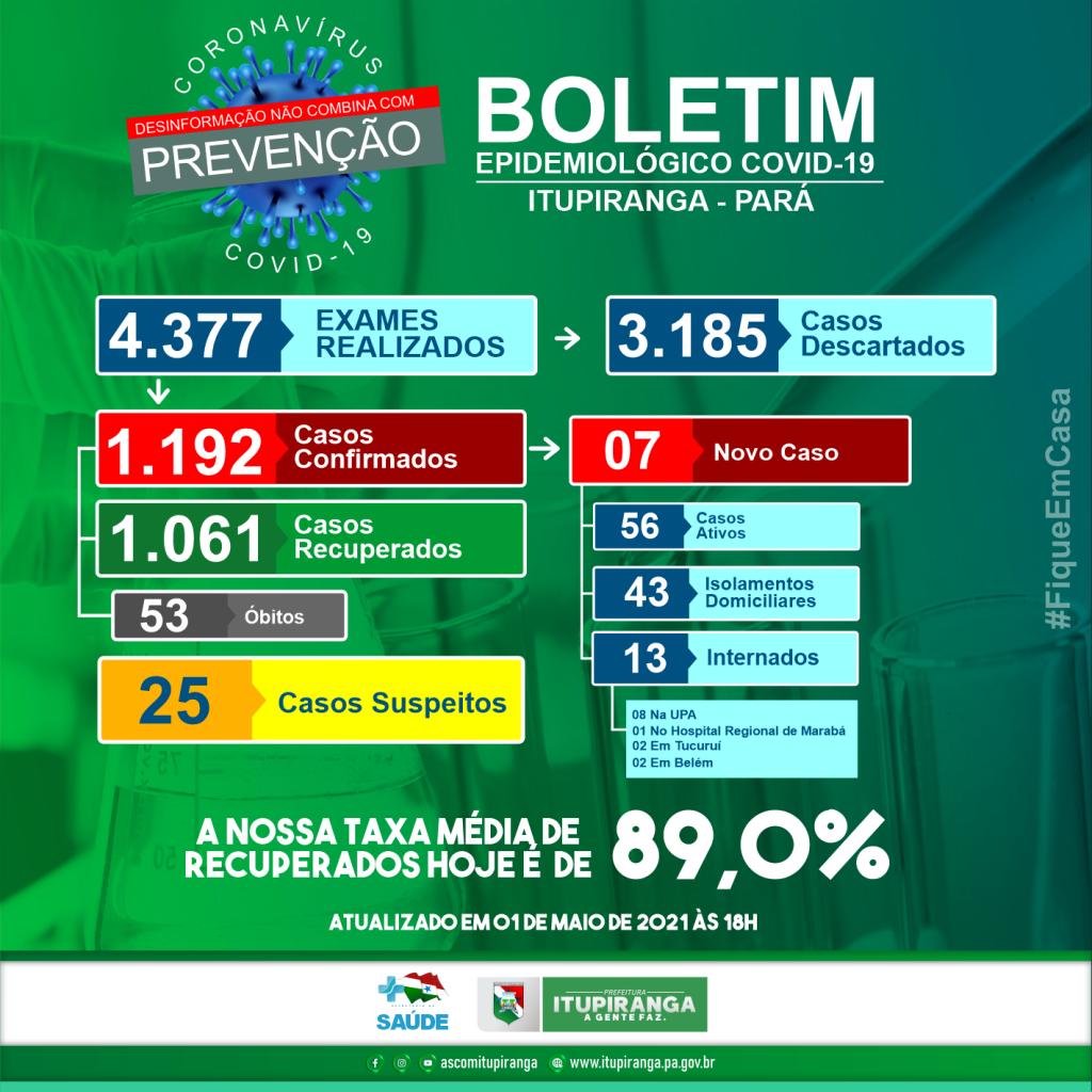 Boletim COVID-19 (01/05/2021) - Prefeitura Municipal de ...