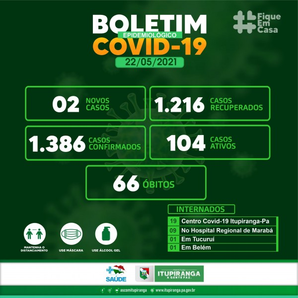 Boletim COVID-19 (22/05/2021) - Prefeitura Municipal de ...