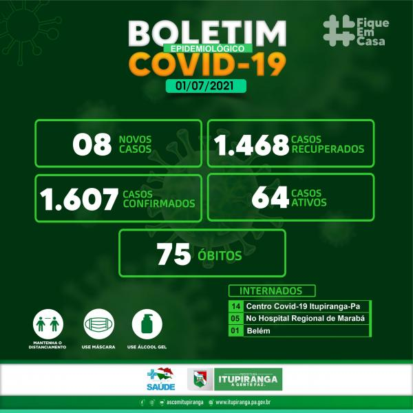 Boletim COVID-19 (01/07/2021) - Prefeitura Municipal de ...